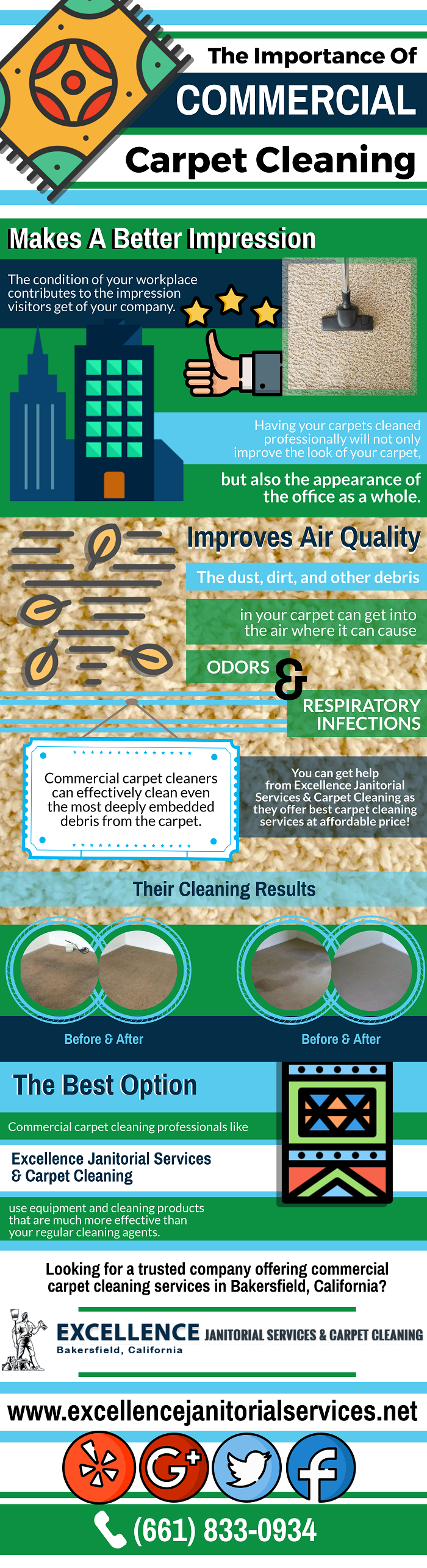 The Importance of Commercial Carpet Cleaning