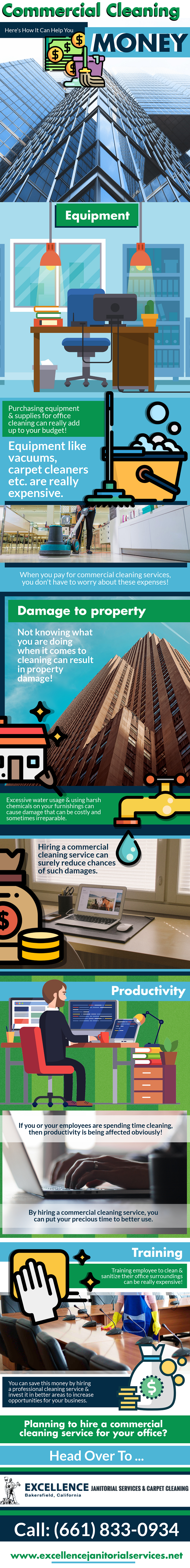 Planning To Hire a Commercial Cleaning Service for Your Office?