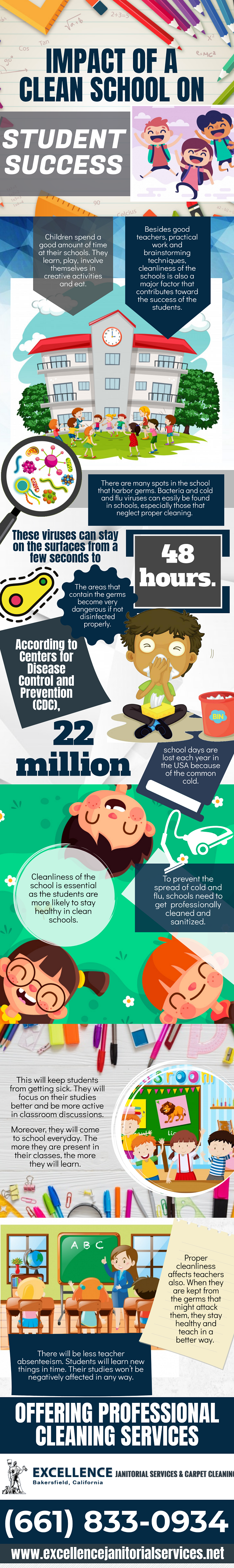 Impact of a Clean School on Student Success