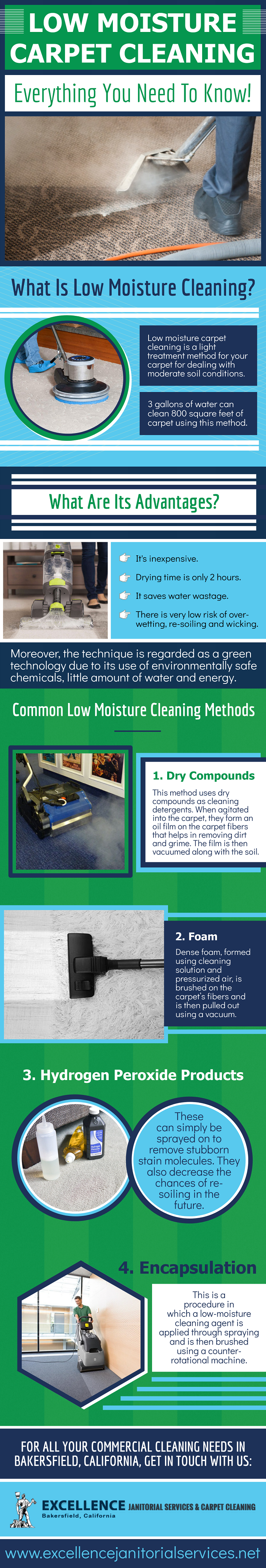 What is low moisture cleaning ?