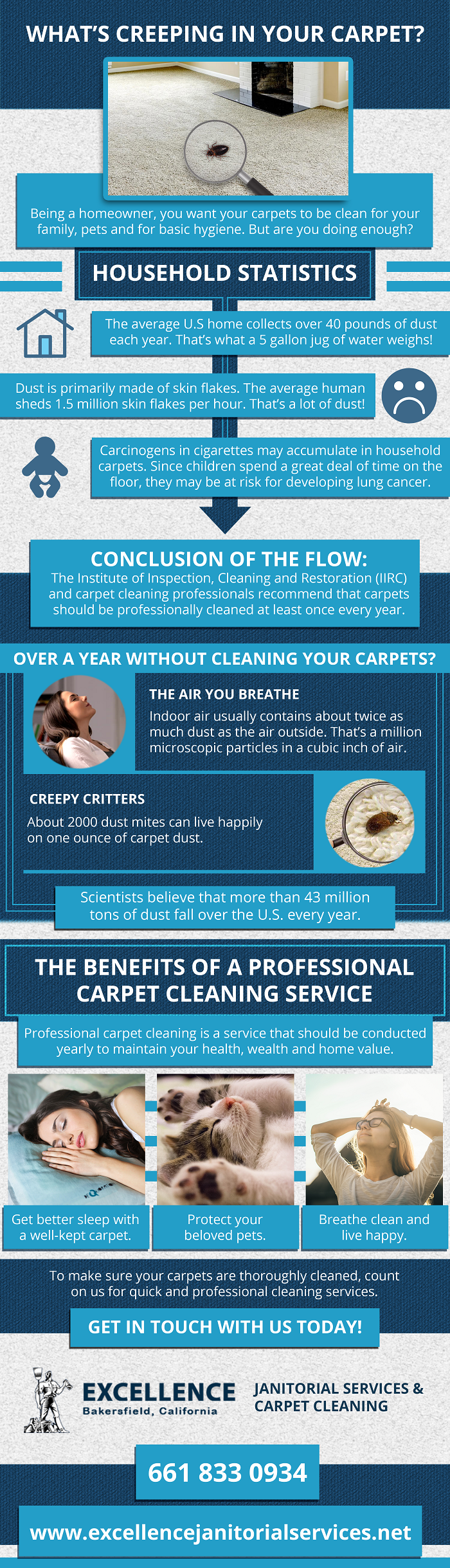 Whats Creeping In Your Carpet 3